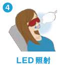 4.LED照射