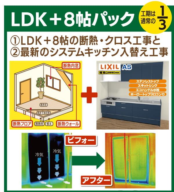 LDKプラス8帖の断熱・クロス工事と最新のシステムキッチン入替え工事