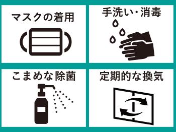 マスク着用・手洗い・消毒・こまめな除菌・定期的な換気
